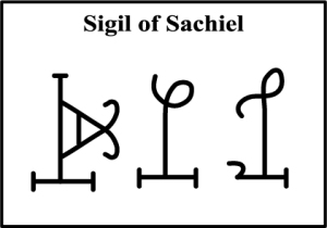 Book of Symbols – Hermetic and Alchemical Symbols Angels